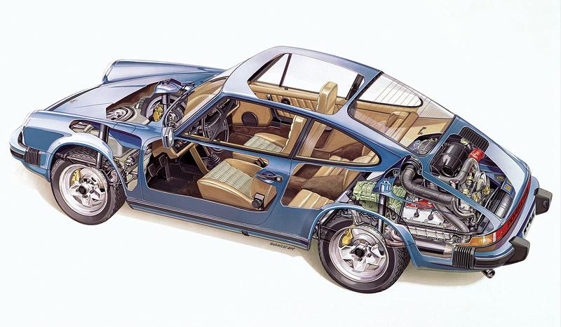 Nádrž oleje - Porsche 911 Turbo (1977 » 89)