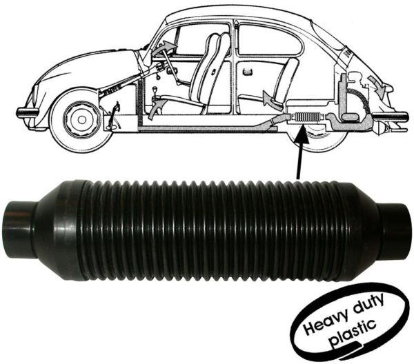 Trubka topení/plast - Typ 1 motor (1968 »)